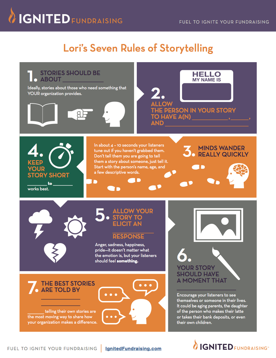 worksheet Fundraising Worksheet resources ignited fundraising loris seven rules of storytelling worksheet