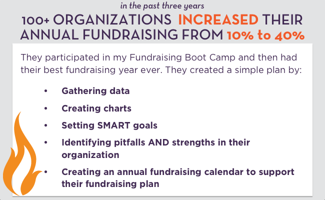 Plan Your Way to Skyrocketing Past Your Nonprofit Fundraising Goals