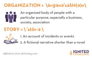 Organization plus story equals Organizational Story