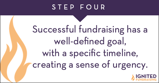 Successful Fundraising: Step 4 – Create Urgency