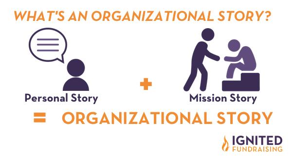 Organizational Story defined