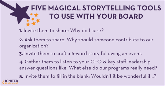 Storytelling Tools for Your Board