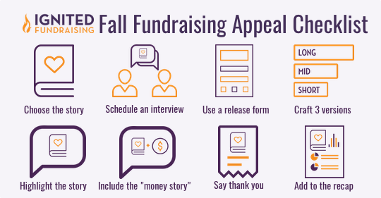Fall Fundraising Appeal Checklist