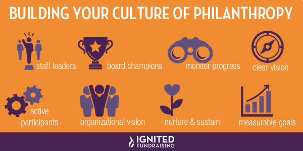 8 Questions for Building Your Culture of Philanthropy