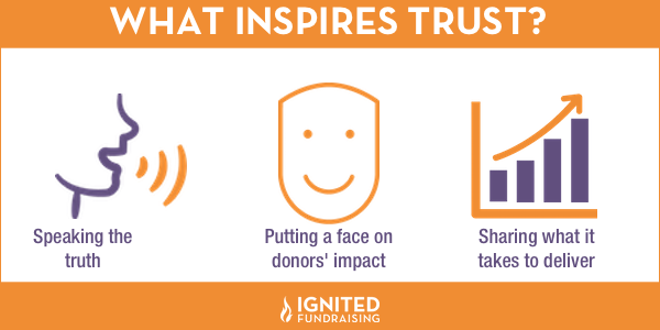 boost donors trust